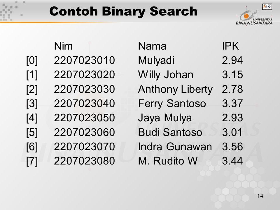 Contoh Binary Search Nim Nama IPK [0] 2207023010 Mulyadi 2.94